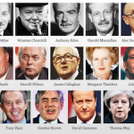 UK Prime Ministers