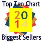 2014 Top Ten Best Selling Songs