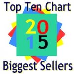 2015 Top Ten Selling Songs