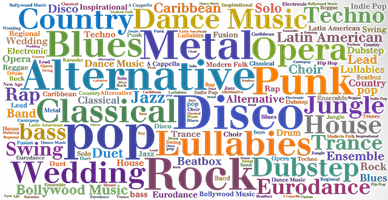70s Spot the Connection – Musical Genres